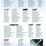 Revell-03916-Transall-ESS-NG-Bauplan-Farbtabelle-2-150x150 Transall C-160 ELOKA ESS / NG im Maßstab 1:72 von Revell 03916