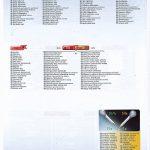 Revell-07043-Porsche-356-C-Cabrio-30-150x150 Porsche 356C Cabrio im Maßstab 1:16 von Revell # 07043