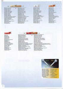 Revell-07043-Porsche-356-C-Cabrio-30-212x300 Revell 07043 Porsche 356 C Cabrio (30)
