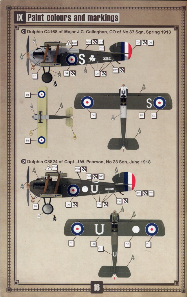 Review_CSM_DOLPHIN_36 Sopwith 5F.1 Dolphin - Copper State Models 1/48