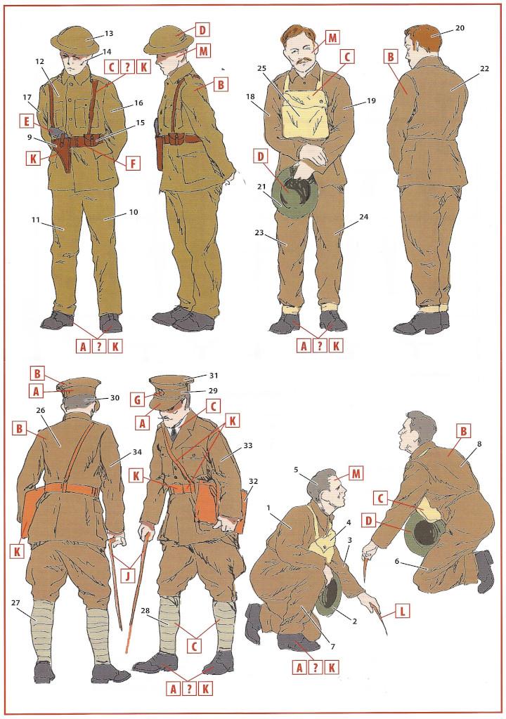 BemalAnleitung WW I British Tank Crew 1:35 ICM (#35708)