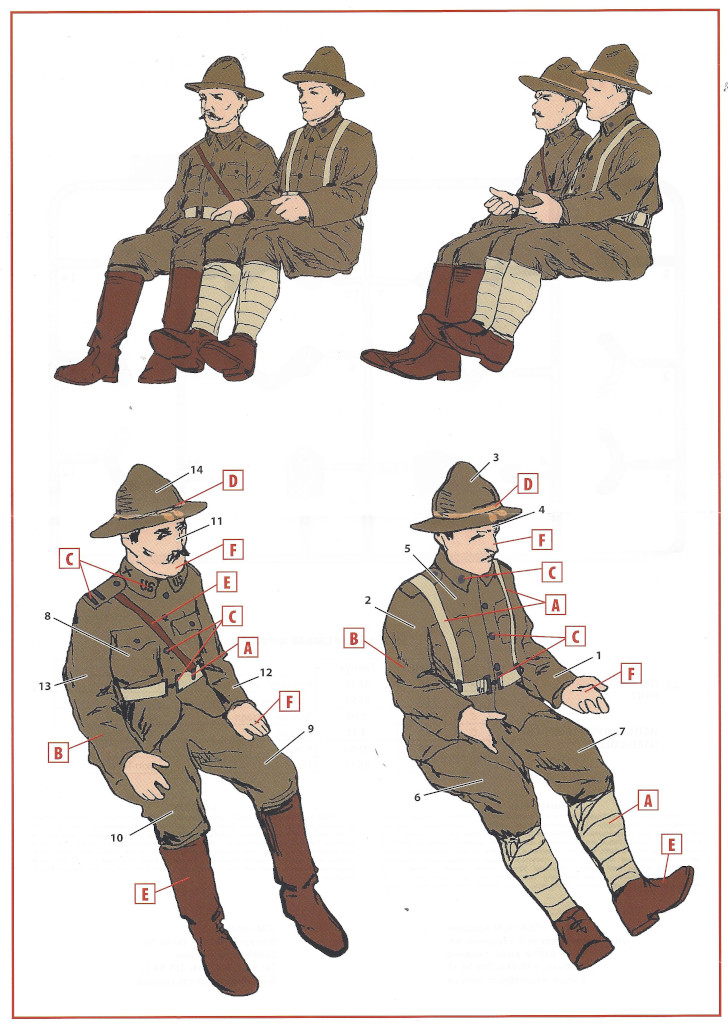 Bemalanleitung US Drivers (1917-1918) 1:35 ICM (#35706)