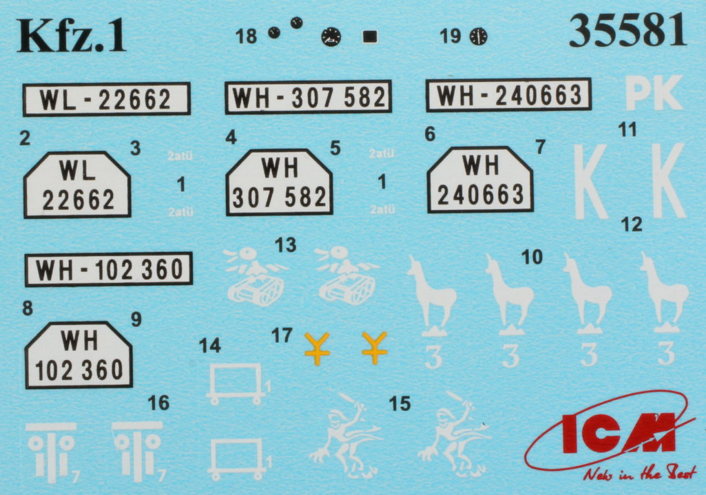 "Decals-Kfz1 Army Group ""Center"" (Summer 1941) 1:35 ICM (#DS3502)"