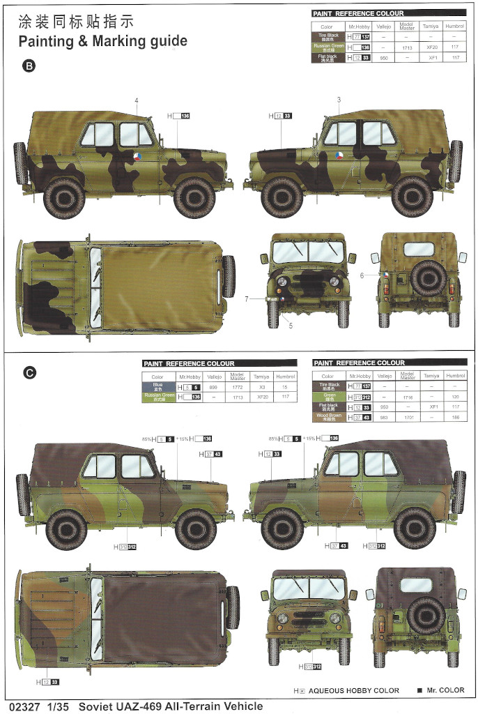 Markierung1 Soviet UAZ-469 All Terrain Vehicle 1:35 Trumpeter (#02327)