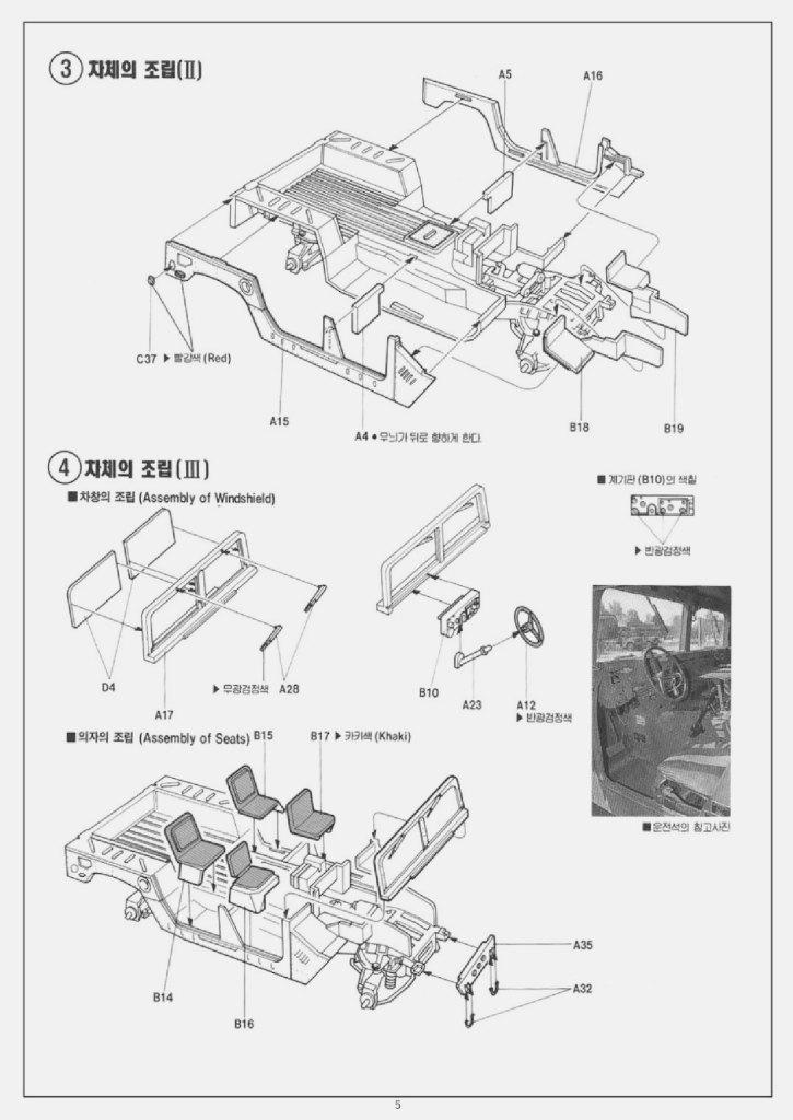 Review_Academy_HUMVEE_M1025_25 M1025 HUMVEE - Academy 1/35