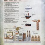 "Review_Hafen_Toon_Meng_24-150x150 Harbor in the industrial age (Hafendiorama) - Meng ""Warship Builder""-Reihe"