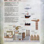 "Review_Hafen_Toon_Meng_24-150x150 Harbor in the industrial age (Hafendiorama) - Meng ""Warship Builder""-Reihe"
