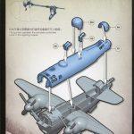 Review_Meng_He-177_16-150x150 He-177 – Meng Kids-Reihe