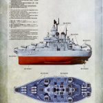 "Review_Missouri_Toon_Meng_31-150x150 USS Missouri - Meng ""Warship Builder""-Reihe"