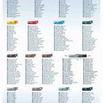 Review_Revell_Bf110C2C7_53-150x150 Bf110 C2/C7 - Revell 1/32 - #04961