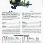 Review_ICM_Guomindang_AF_24-150x150 I-153 China Guomindang AF Fighter - ICM 1/48