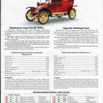 Review_ICM_Renault_AG-1_Taxi_25-150x150 Renault AG-1 1910 Paris Taxi - ICM 1/24