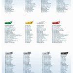 Review_Revell_F-18E_064-150x150 F/A-18E Super Hornet - Revell 1/32   #04994