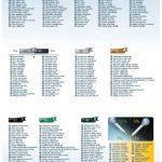 Revell-03875-Me-262-A-1-Farbangaben2-150x150 Messerschmitt Me 262 A-1/A-2 in 1:32 von Revell # 03875
