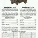 2019-09-04_Bauplan-ICM-Kfz_-1-001-150x150 Wehrmacht Off-Road Cars in 1:35 von ICM # DS3503