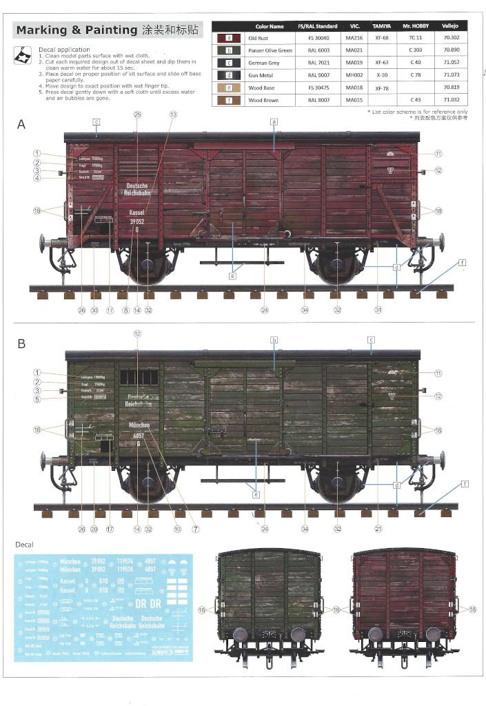 Anleitung22-1 Gedeckter Güterwagen G10 (6in1) - Red Cross 1:35 Sabre Model (35A01-RCSP)