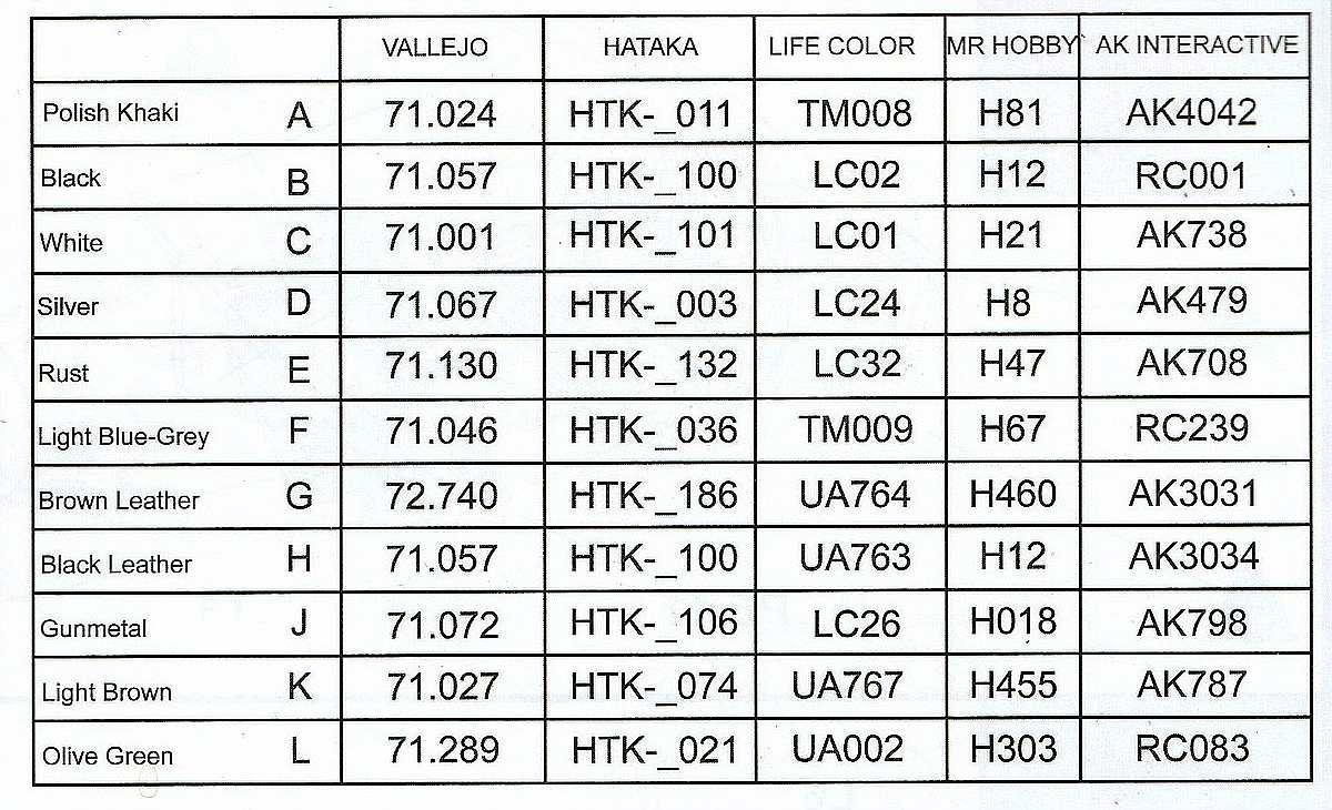 IBG-73523-PZL-P.11g-KOBUZ-7 PZL P.11g KOBUZ in 1:72 von IBG #72523