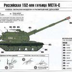 Zvezda-5045-MSTA-S-152mm-Haubitze-Bemalung-1-150x150 MSTA-S 152mm Selbstfahrhaubitze in 1:72 von Zvezda #5045