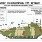Zvezda-5057-T-15-Armata-15-150x150 T-15 Armata in 1:72 von Zvezda #5057