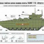 Zvezda-5057-T-15-Armata-16-150x150 T-15 Armata in 1:72 von Zvezda #5057