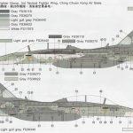 AFV-Club-48109-F-CK-1D-86-150x150 F-CK-1D Ching-Kuo - ein Flugzeug-Klon (?) aus Taiwan in 1:48 von AFV-Club # AR 48109
