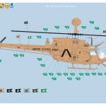 "Review_Revell_OH-58D_61-150x150 OH-58D ""Kiowa"" --- Revell 1/35"