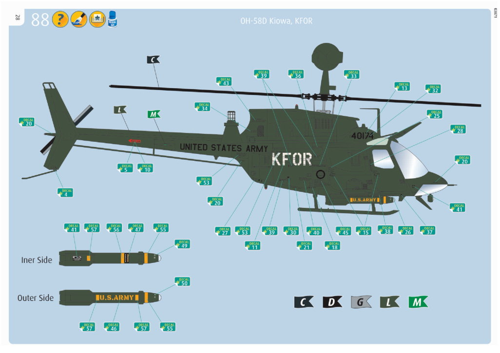 "Review_Revell_OH-58D_63 OH-58D ""Kiowa"" --- Revell 1/35"