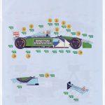Revell-05689-Benetton-Ford-B194-25-150x150 Benetton Ford B 194 in 1:24 von Revell # 05689