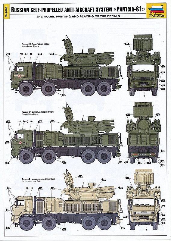 Zvezda-3698-Pantsir-S-1-Greyhound-29 Pantsir S-1 (SA-22 Greyhound) in 1:35 von Zvezda # 3698