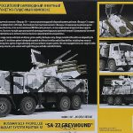 Zvezda-3698-Pantsir-S-1-Greyhound-6-150x150 Pantsir S-1 (SA-22 Greyhound) in 1:35 von Zvezda # 3698