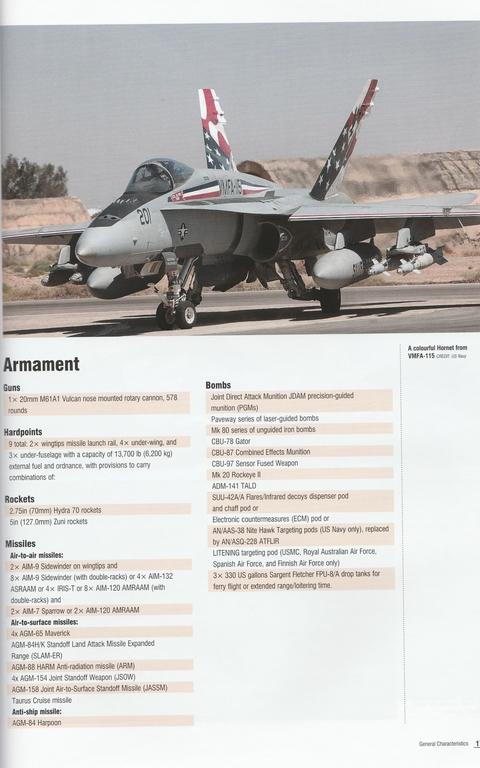Modellers-DataFile-MDF-34-F-A-18-Hornet-19 Modellers DataFile #34: F/A-18 Hornet