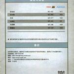 "Review_Meng_Cargo_Truck_WE_38-150x150 CN373 Cargo Truck (""The Wandering Earth"") - Meng Toon 1/200"