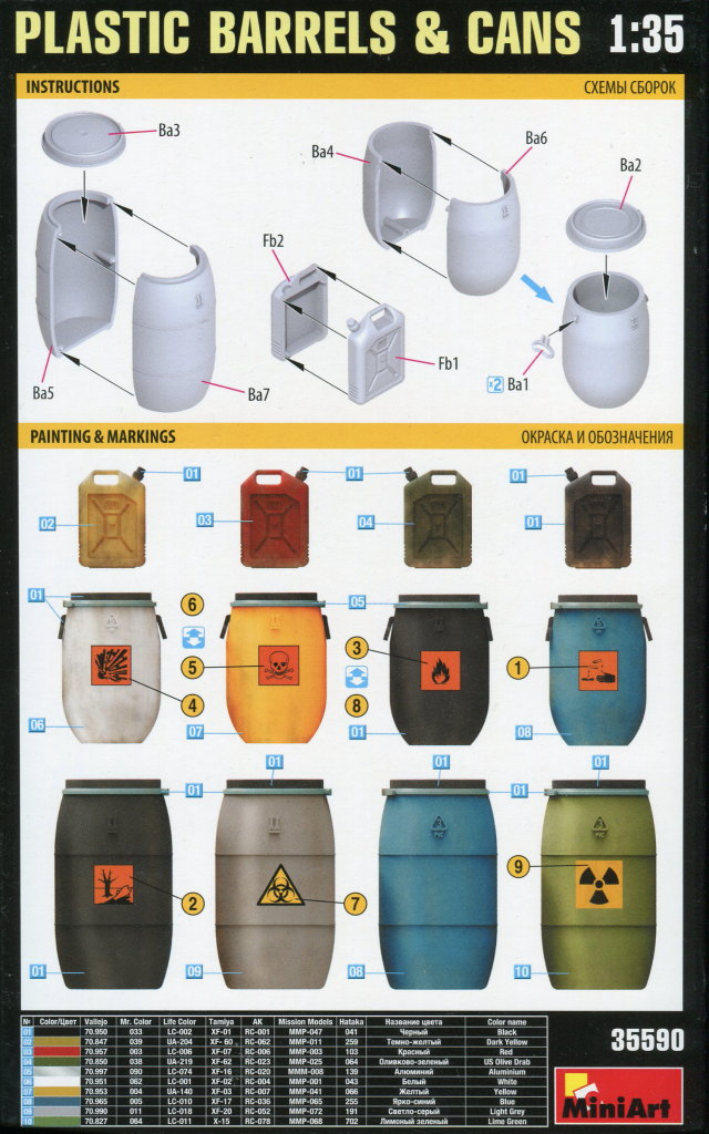 Review_MiniArt_Plastic_Barrels_C13 Plastic Barrels & Cans - MiniArt 1/35