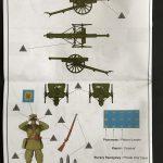 IBG_35059_75mm_FIELD_GUN_WZ_1897_WITH_CREW_12-150x150 75mm POLISH ARMY FIELD GUN Wz.1897 with crew in 1:35 von IBG # 35059