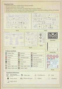 CopperStateModels-CSM-32001-Nieuport-17-early-59-212x300 CopperStateModels CSM 32001 Nieuport 17 early (59)