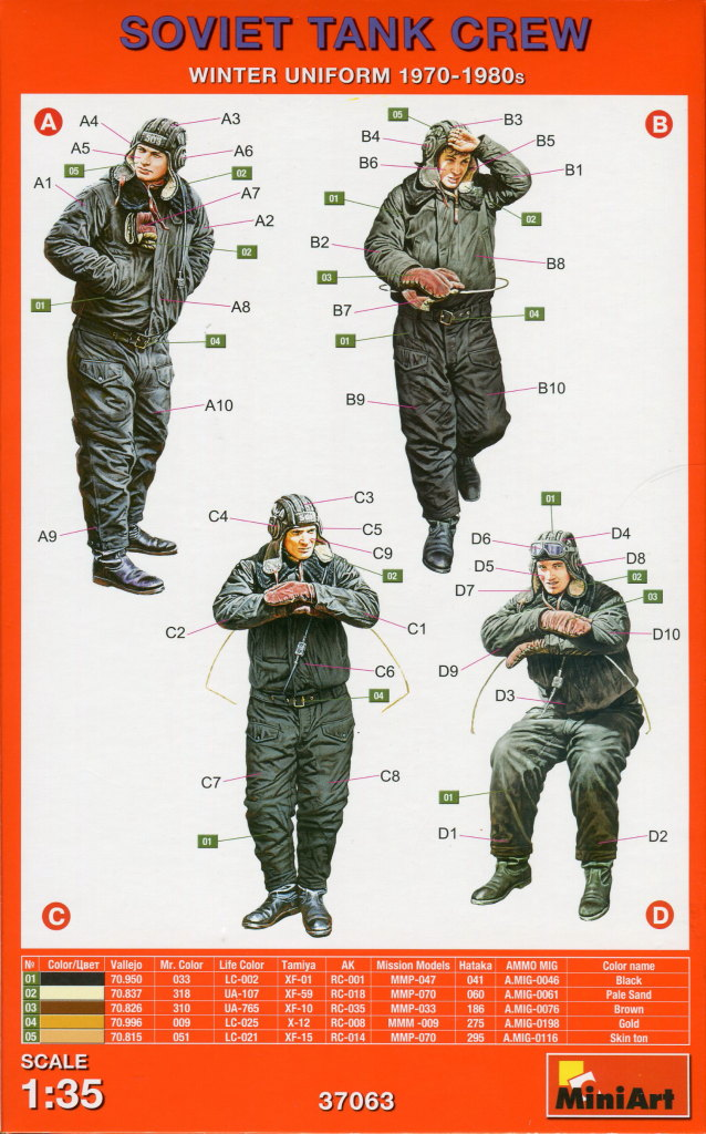 Review_MiniArt_Tank_Crew_Winter_12 Soviet Tank Crew Winter Uniform 1970 - 80s - MiniArt 1/35