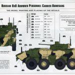 "Review_Zvezda_Bumerang_46-150x150 Russian 8x8 APC ""BUMERANG"" - Zvezda 1/35"