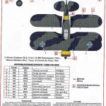 ICM-D3205-Gloster-Gladiator-in-Foreign-Services-4-150x150 Gloster Gladiator in Foreign Services in 1.32 von ICM # D3205