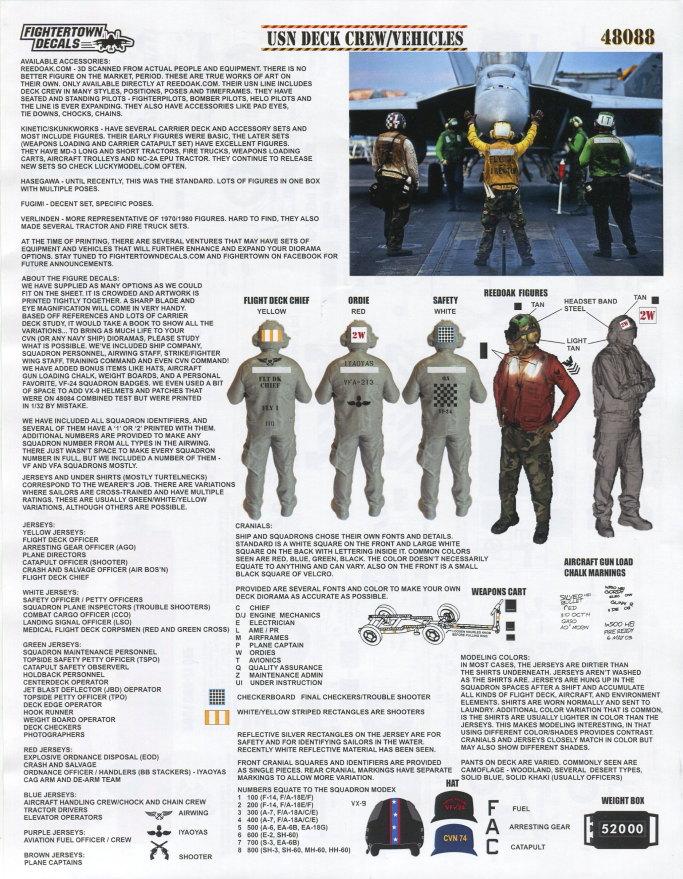 Review_Fightertown_CSN_Deck_02 Decalset USN Deck Crew / Vehicles - Fightertown Decals 1/48