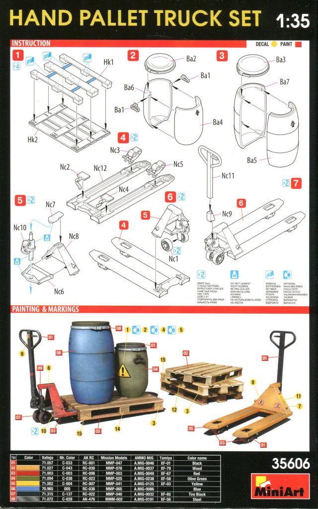 Review_MiniArt_Pallet_Truck_Set_11 Hand Pallet Truck Set - MiniArt 1/35