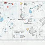 Eduard-SIN-64846-Mustang-Airfix-25-150x150 Eduard Bewaffnung und Tanks für die Airfix P-51 Mustang in 1:48 #SIN 64846