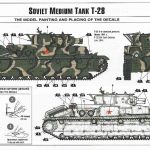 Zvezda-5064-T-28-1zu72-3-150x150 T-28 in 1:72 von Zvezda #5064