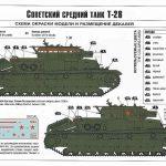Zvezda-5064-T-28-1zu72-4-150x150 T-28 in 1:72 von Zvezda #5064