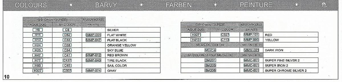 "Eduard-2131-Servus-Chlapci-Z-37A-Cmelak-Bauanleitung-10 Let Z-37A Cmelak ""Servus Chlapci"" in 1:72 von Eduard #2131"