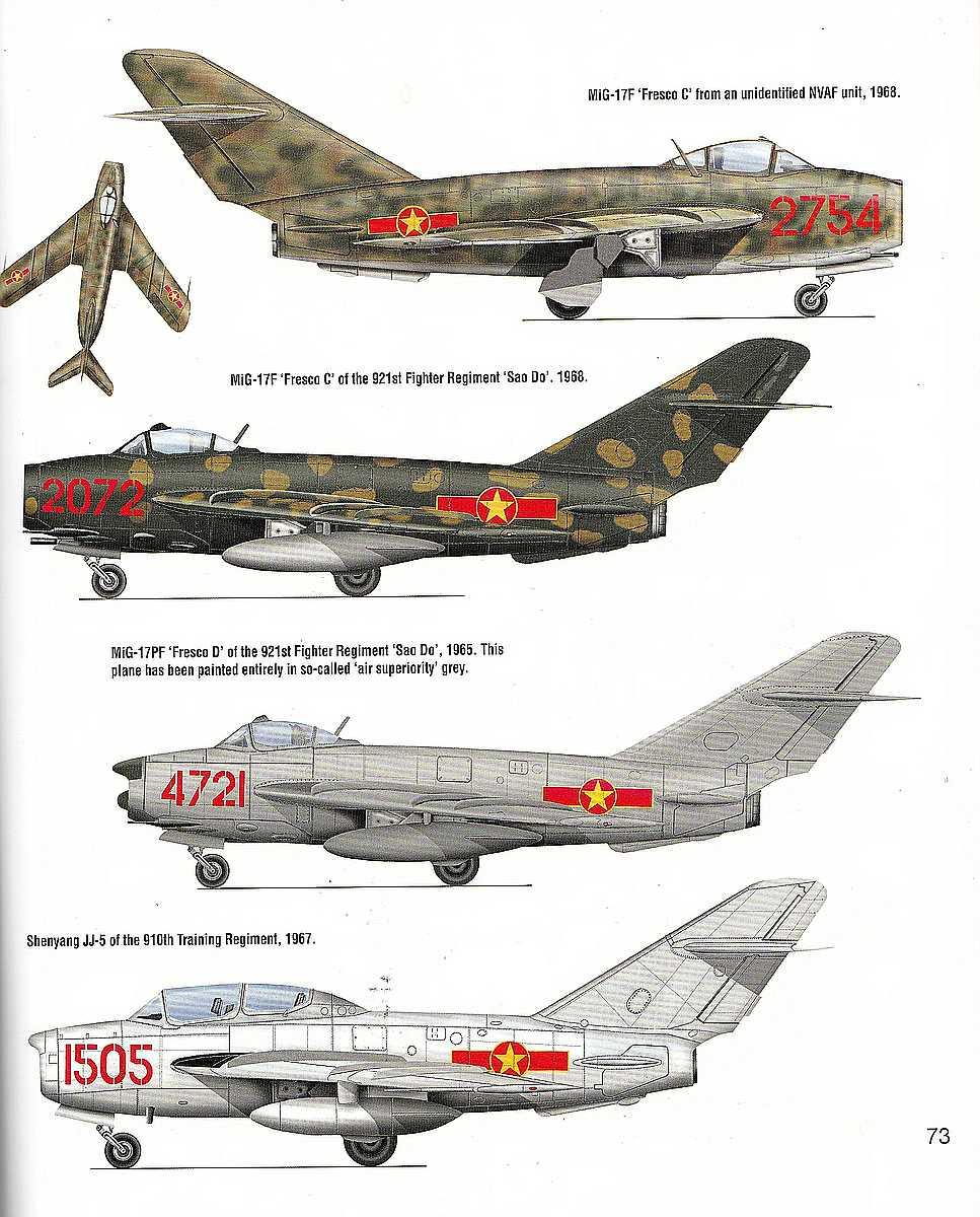 HistoireCollections-Nr.-20-MiG-15-und-MiG-17-6 Planes & Pilots: MiG-15 / MiG-17