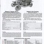 ICM-24025-Ford-Modell-T-1911-Touring-17-150x150 Ford Modell T 1911 Touring with American motorists in 1:24 von ICM #24025
