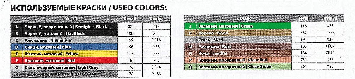 ICM-32050-Stearman-PT-17-Farbangaben Stearman PT-17 Kaydet in 1:32 von ICM #32050