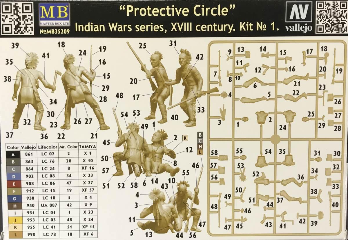 MASTERBOX_MB35209_PROTECTIVE_CIRCLE_INDIAN_WAR_SERIES_BOX2 Protective Circle in 1:35 von MasterBox # 35209