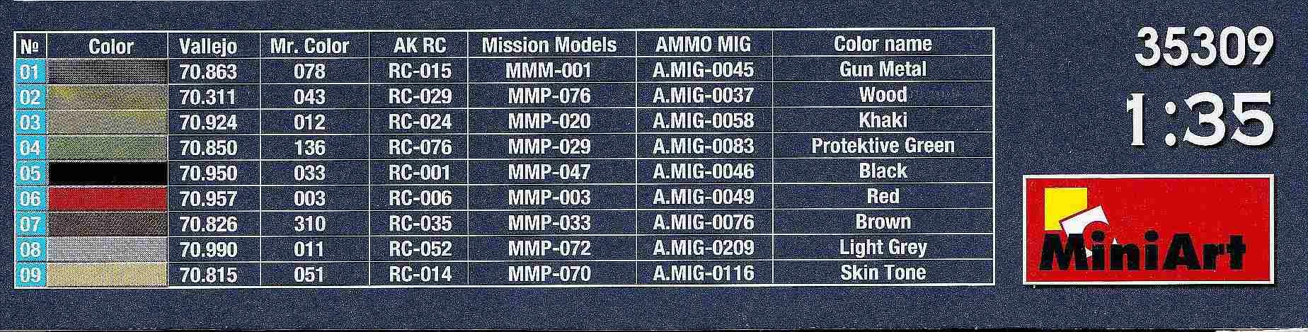 MIniArt-35309-Soviet-Tank-Riders-1-2 Soviet Tank Riders in 1:35 von MiniArt #35309 und 35310