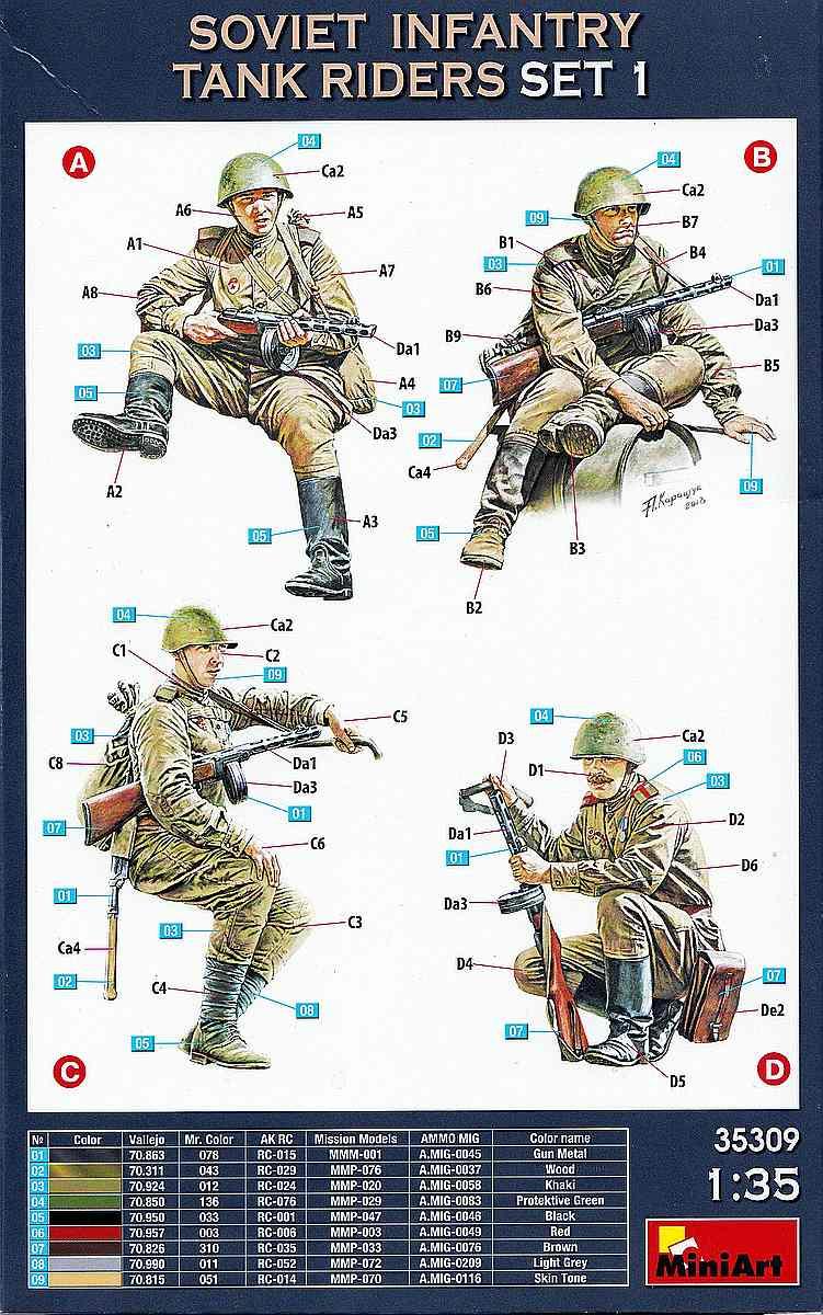 MIniArt-35309-Soviet-Tank-Riders-1-3 Soviet Tank Riders in 1:35 von MiniArt #35309 und 35310